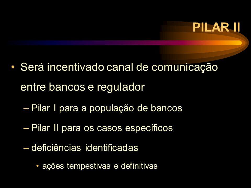 PILAR II Será incentivado canal de comunicação entre bancos e regulador –Pilar I para a população de bancos –Pilar II para os casos específicos –defic