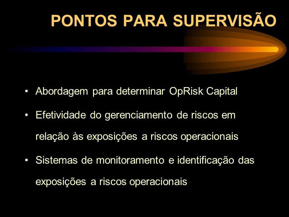 PONTOS PARA SUPERVISÃO Abordagem para determinar OpRisk Capital Efetividade do gerenciamento de riscos em relação às exposições a riscos operacionais