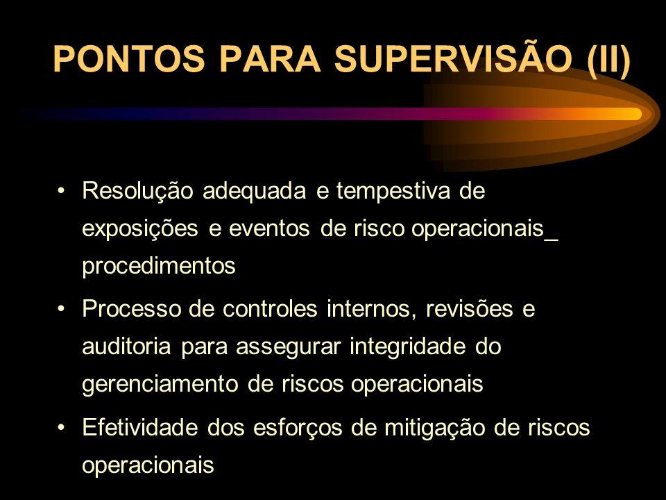 PONTOS PARA SUPERVISÃO (II) Resolução adequada e tempestiva de exposições e eventos de risco operacionais_ procedimentos Processo de controles interno