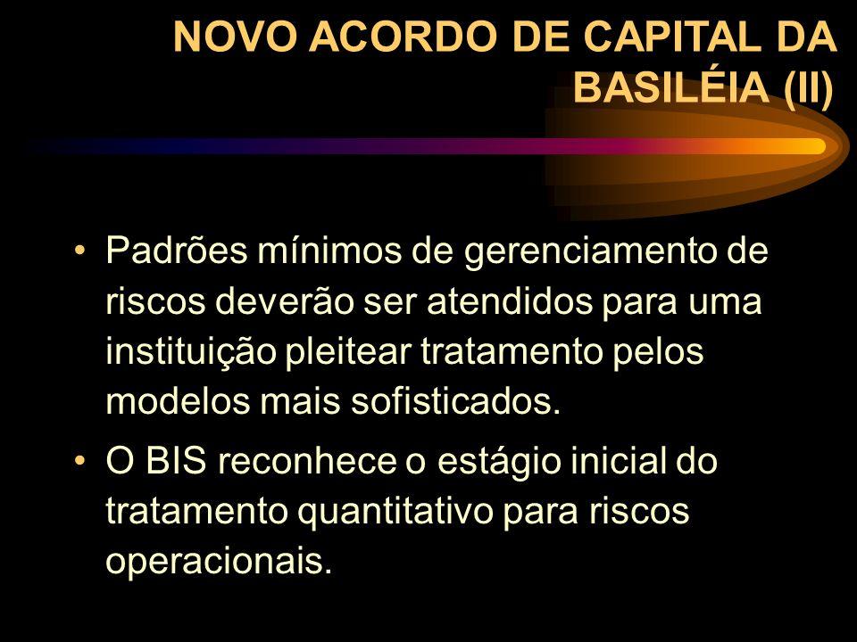 NOVO ACORDO DE CAPITAL DA BASILÉIA BASEADO EM TRÊS PILARES: - PILAR 1 - MÍNIMO CAPITAL REQUERIDO - PILAR 2 - SUPERVISÃO BANCÁRIA - PILAR 3 - DISCIPLINA DE MERCADO