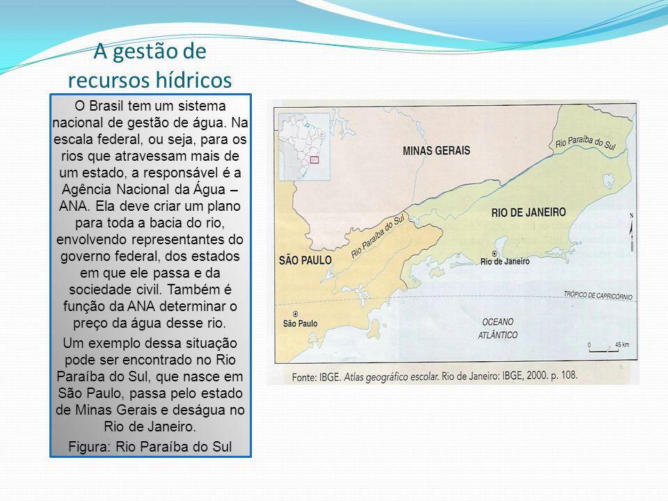 A gestão de recursos hídricos O Brasil tem um sistema nacional de gestão de água.