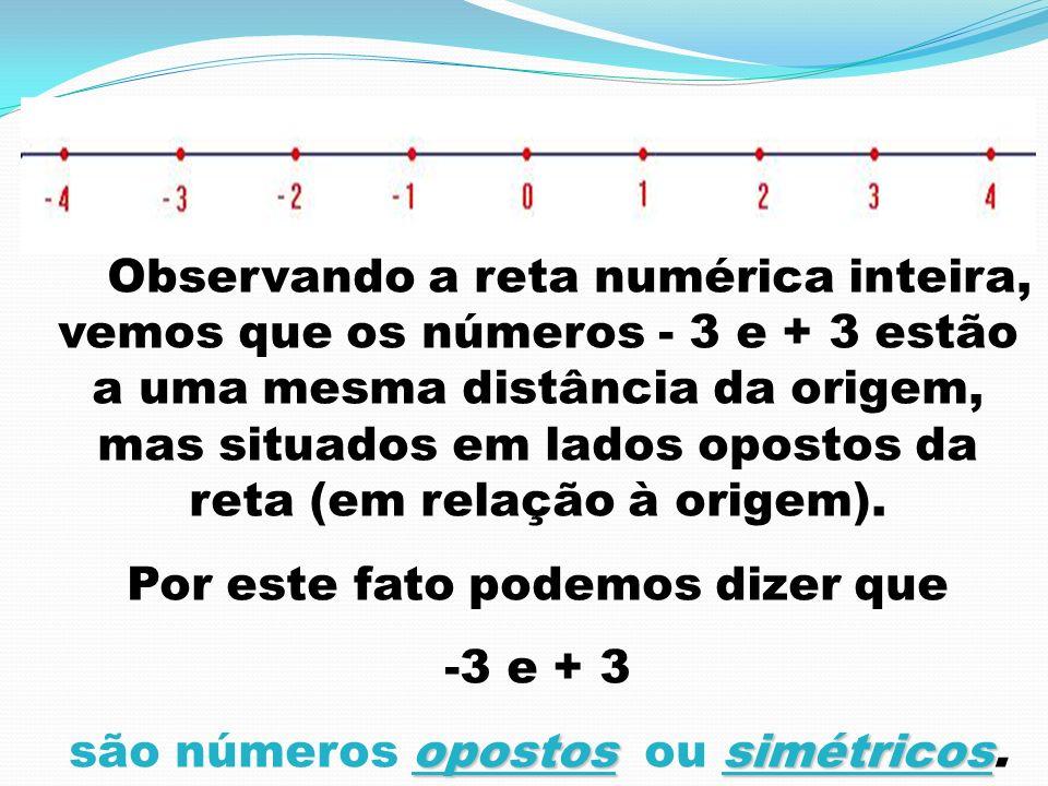 Observando a reta numérica inteira, vemos que os números - 3 e + 3 estão a uma mesma distância da origem, mas situados em lados opostos da reta (em re