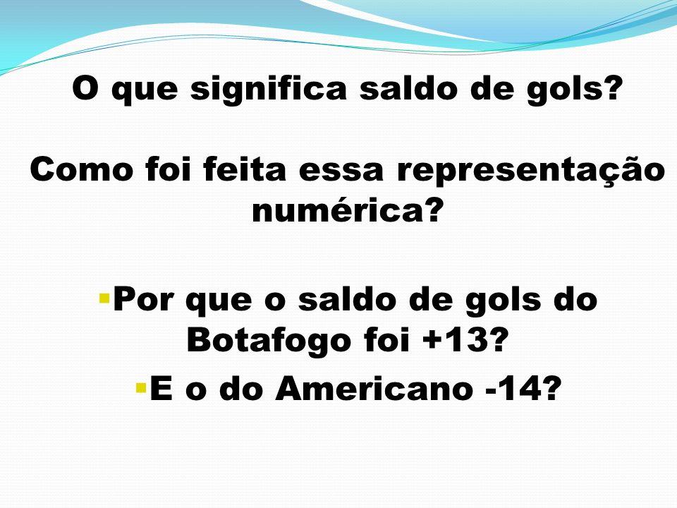 O que significa saldo de gols? Como foi feita essa representação numérica? Por que o saldo de gols do Botafogo foi +13? E o do Americano -14?