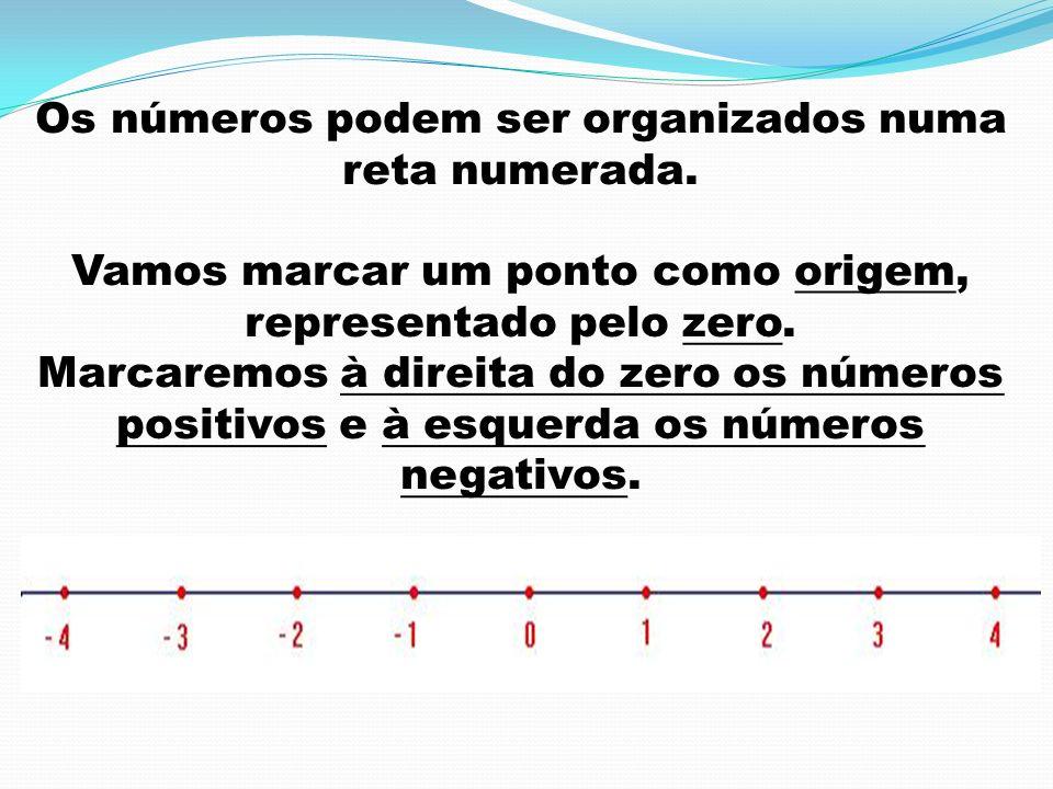 Os números podem ser organizados numa reta numerada. Vamos marcar um ponto como origem, representado pelo zero. Marcaremos à direita do zero os número