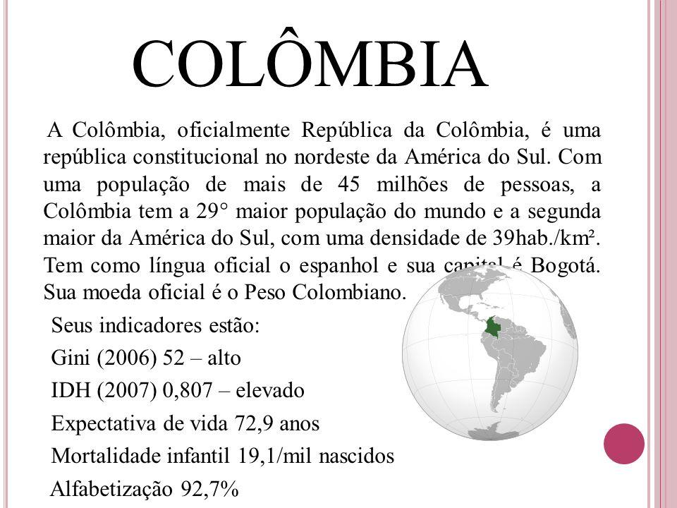 COLÔMBIA A Colômbia, oficialmente República da Colômbia, é uma república constitucional no nordeste da América do Sul. Com uma população de mais de 45