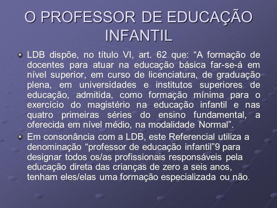 O PROFESSOR DE EDUCAÇÃO INFANTIL LDB dispõe, no título VI, art. 62 que: A formação de docentes para atuar na educação básica far-se-á em nível superio