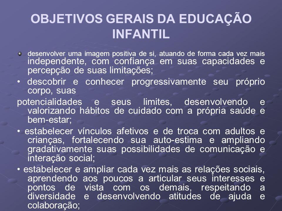 OBJETIVOS GERAIS DA EDUCAÇÃO INFANTIL desenvolver uma imagem positiva de si, atuando de forma cada vez mais independente, com confiança em suas capaci