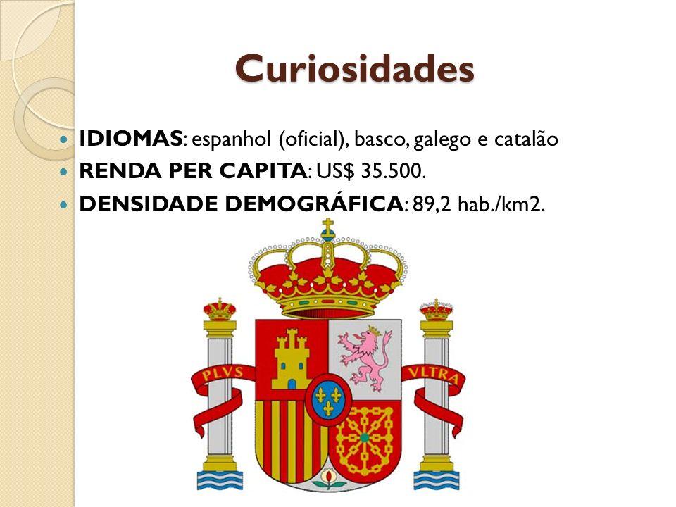 Curiosidades IDIOMAS: espanhol (oficial), basco, galego e catalão RENDA PER CAPITA: US$ 35.500. DENSIDADE DEMOGRÁFICA: 89,2 hab./km2.