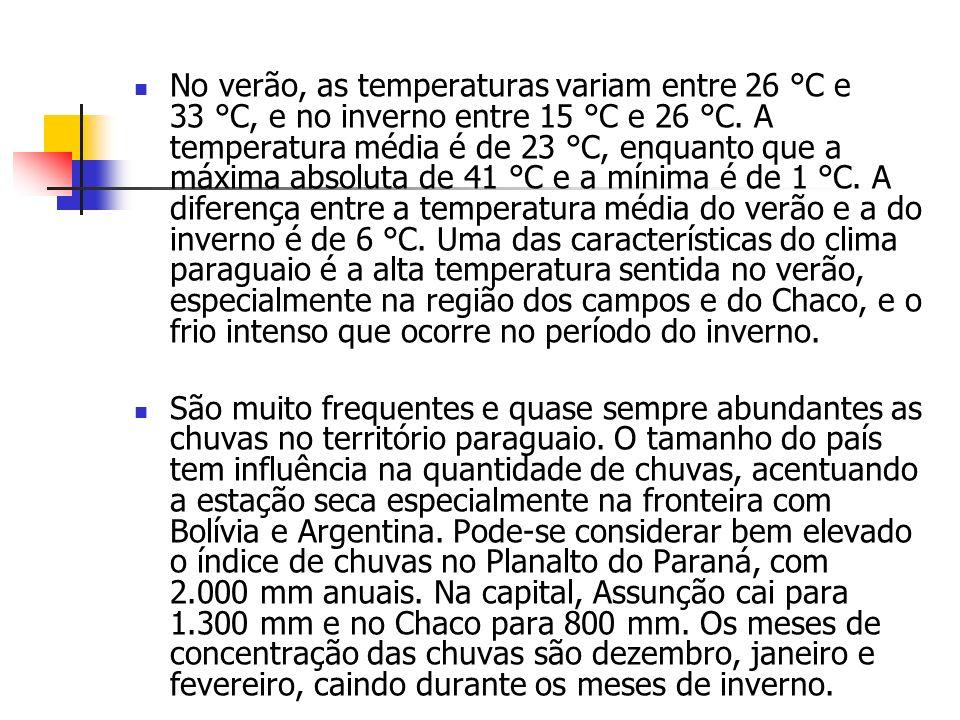 No verão, as temperaturas variam entre 26 °C e 33 °C, e no inverno entre 15 °C e 26 °C.