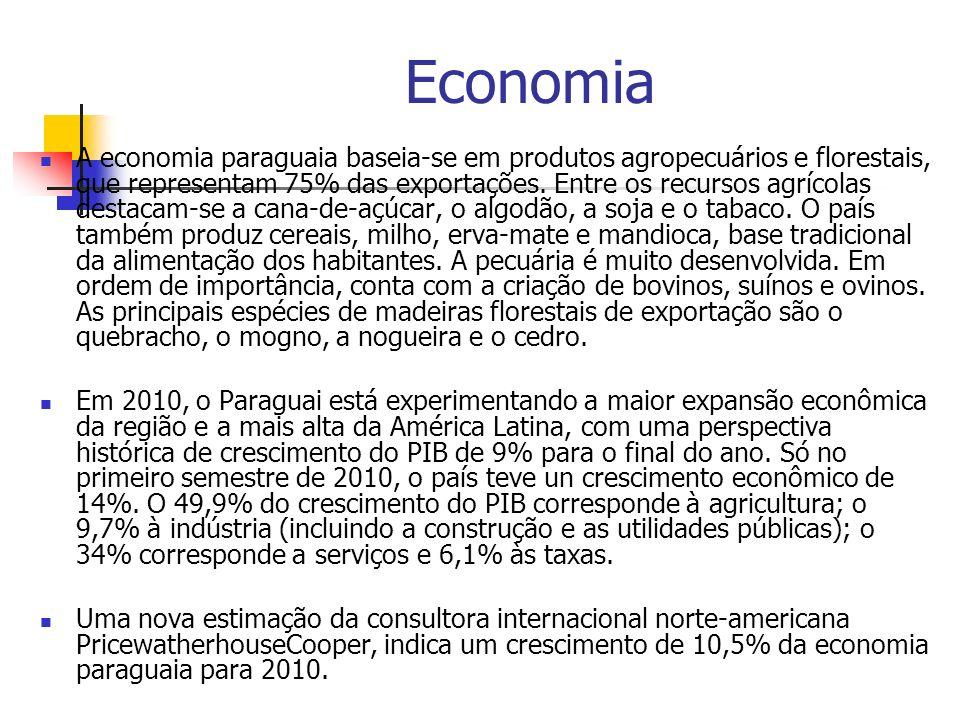 Economia A economia paraguaia baseia-se em produtos agropecuários e florestais, que representam 75% das exportações. Entre os recursos agrícolas desta