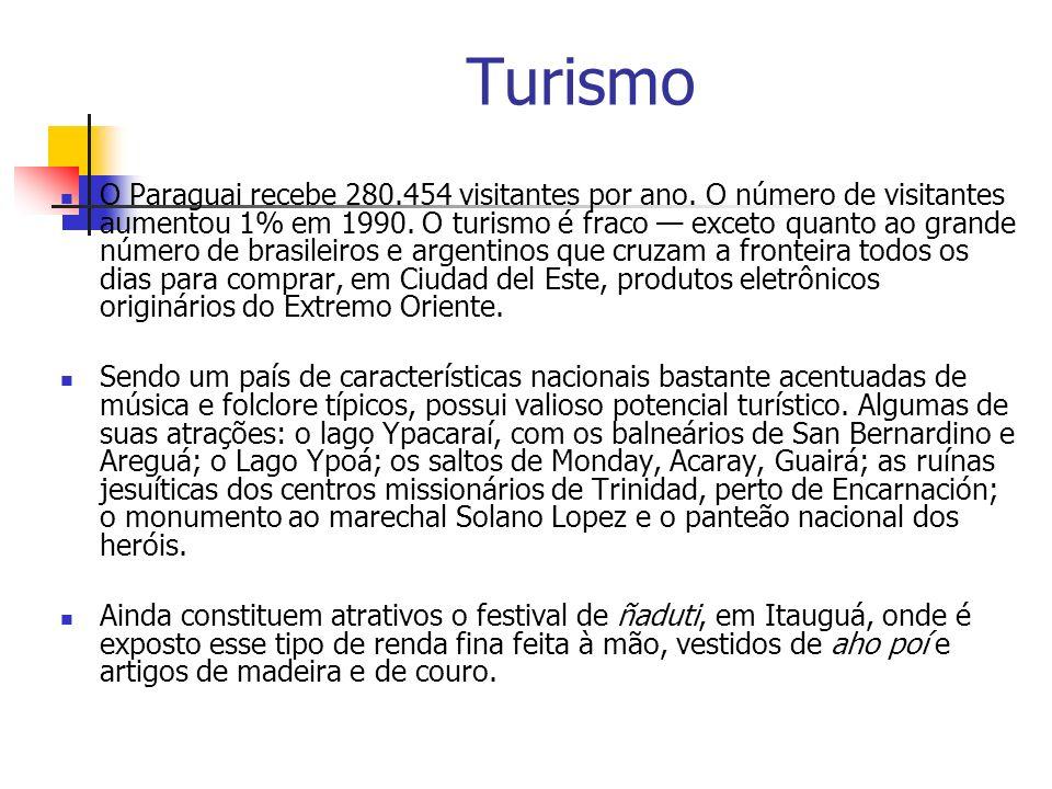 Turismo O Paraguai recebe 280.454 visitantes por ano. O número de visitantes aumentou 1% em 1990. O turismo é fraco exceto quanto ao grande número de
