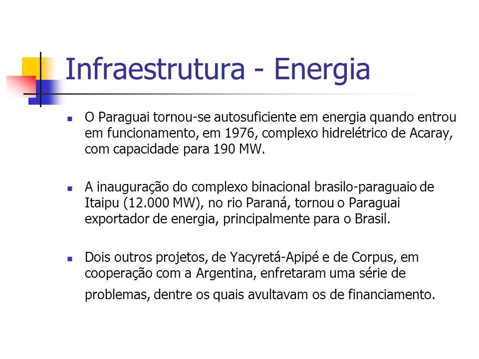 Infraestrutura - Energia O Paraguai tornou-se autosuficiente em energia quando entrou em funcionamento, em 1976, complexo hidrelétrico de Acaray, com capacidade para 190 MW.