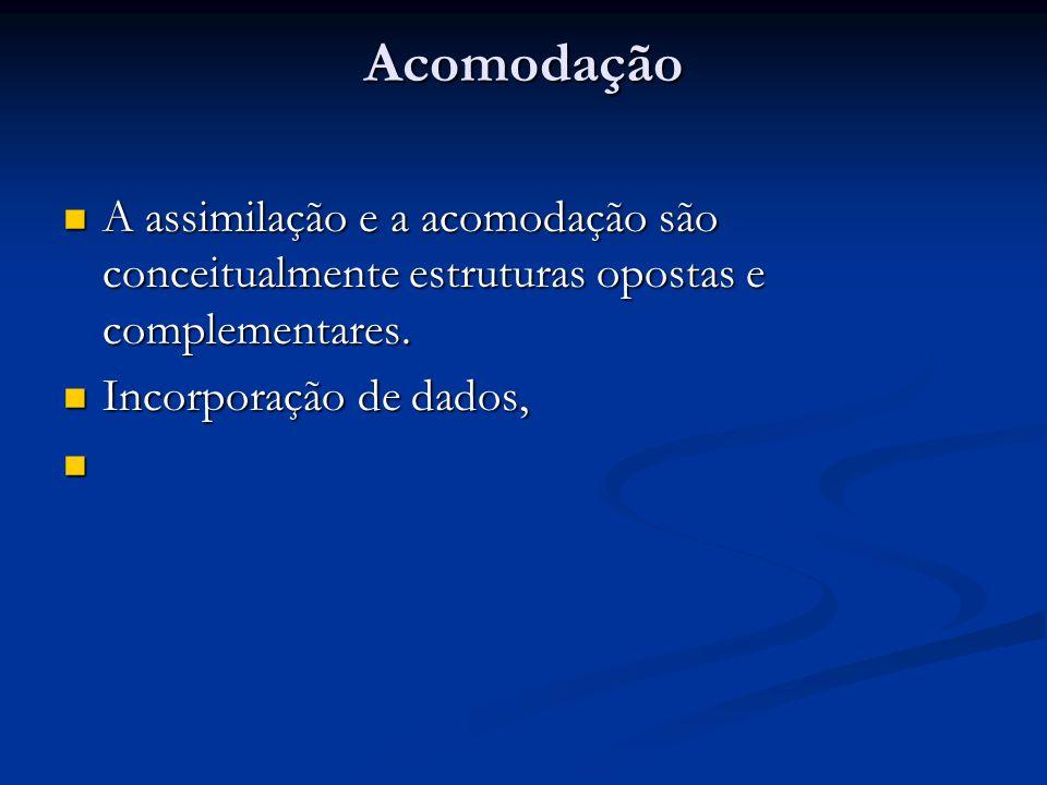 Acomodação A assimilação e a acomodação são conceitualmente estruturas opostas e complementares. A assimilação e a acomodação são conceitualmente estr