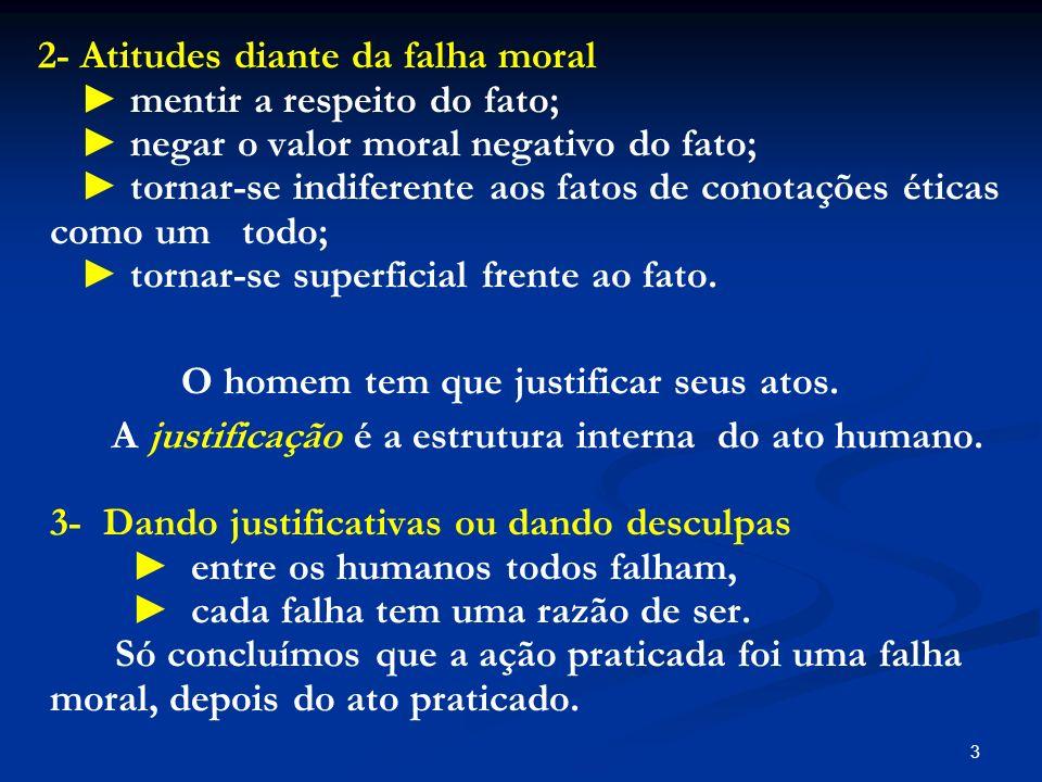 3 2- Atitudes diante da falha moral mentir a respeito do fato; negar o valor moral negativo do fato; tornar-se indiferente aos fatos de conotações éti