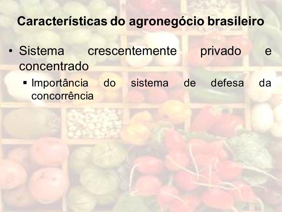 Características do agronegócio brasileiro Sistema crescentemente privado e concentrado Importância do sistema de defesa da concorrência