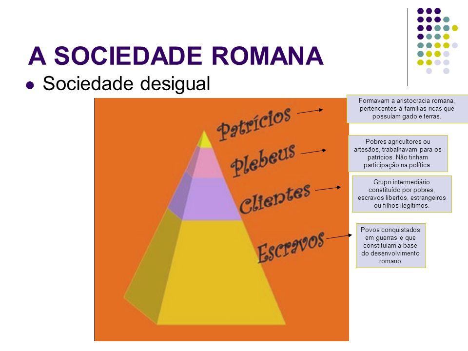 A SOCIEDADE ROMANA Sociedade desigual Formavam a aristocracia romana, pertencentes à famílias ricas que possuíam gado e terras. Pobres agricultores ou