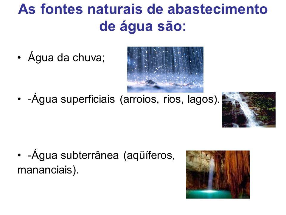 As fontes naturais de abastecimento de água são: Água da chuva; -Água superficiais (arroios, rios, lagos).