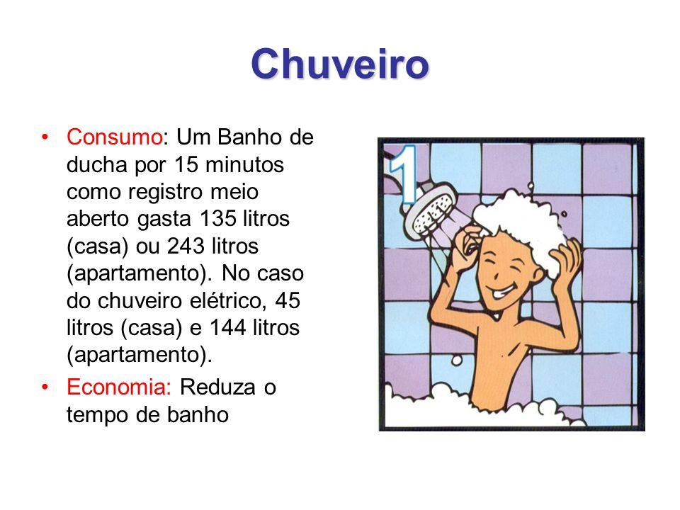 Chuveiro Consumo: Um Banho de ducha por 15 minutos como registro meio aberto gasta 135 litros (casa) ou 243 litros (apartamento).