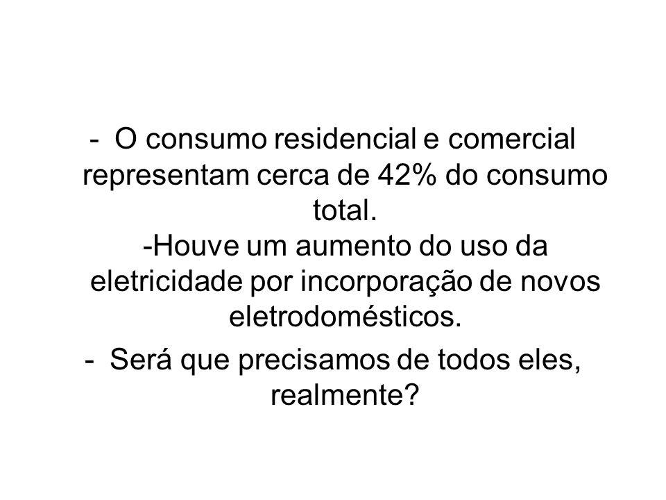 -O consumo residencial e comercial representam cerca de 42% do consumo total.