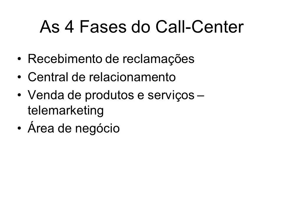 As 4 Fases do Call-Center Recebimento de reclamações Central de relacionamento Venda de produtos e serviços – telemarketing Área de negócio