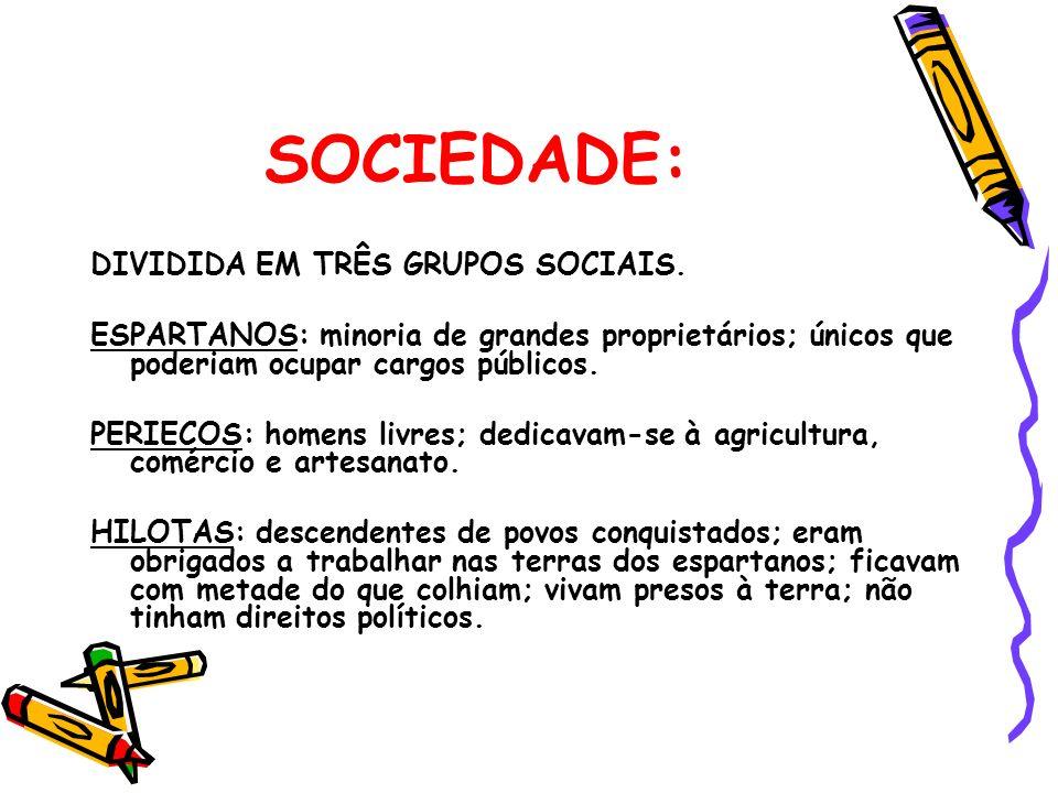 SOCIEDADE: DIVIDIDA EM TRÊS GRUPOS SOCIAIS. ESPARTANOS: minoria de grandes proprietários; únicos que poderiam ocupar cargos públicos. PERIECOS: homens
