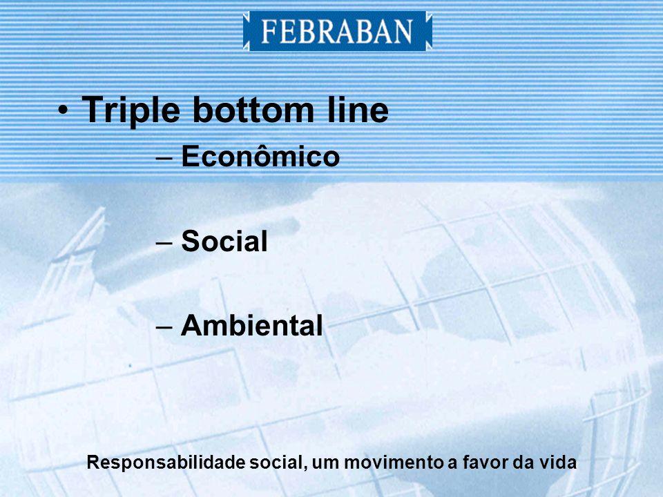 Responsabilidade social, um movimento a favor da vida Triple bottom line – Econômico – Social – Ambiental