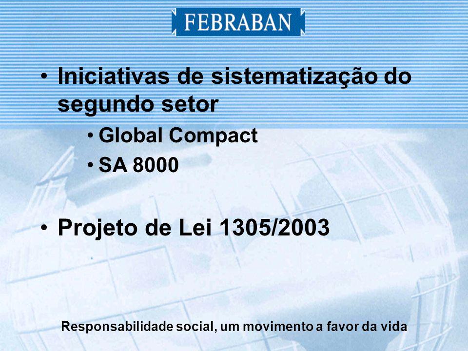 Responsabilidade social, um movimento a favor da vida Iniciativas de sistematização do segundo setor Global Compact SA 8000 Projeto de Lei 1305/2003