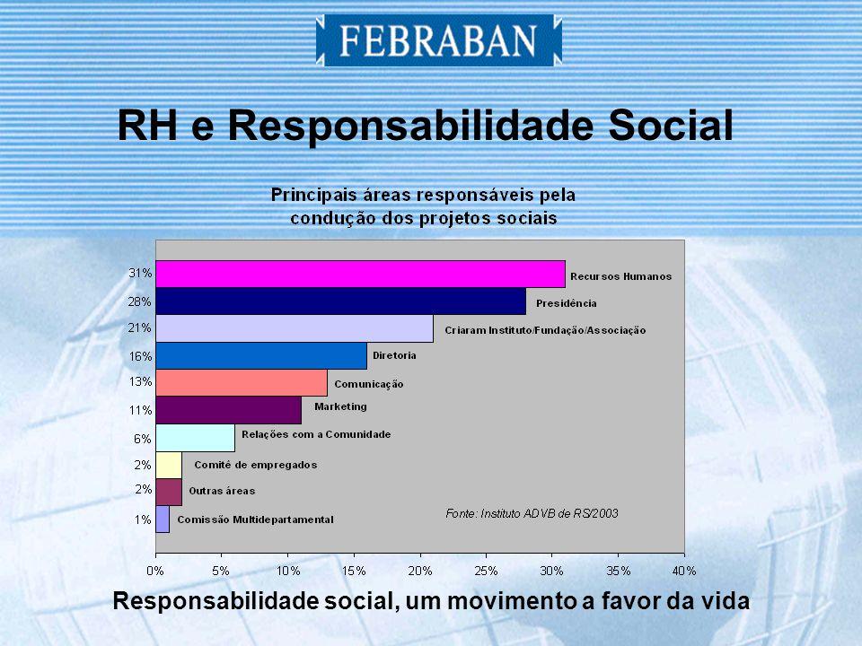 Responsabilidade social, um movimento a favor da vida RH e Responsabilidade Social