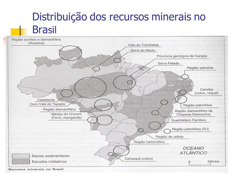 Distribuição dos recursos minerais no Bra sil
