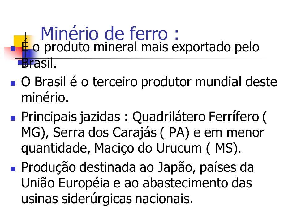 Minério de ferro : É o produto mineral mais exportado pelo Brasil. O Brasil é o terceiro produtor mundial deste minério. Principais jazidas : Quadrilá