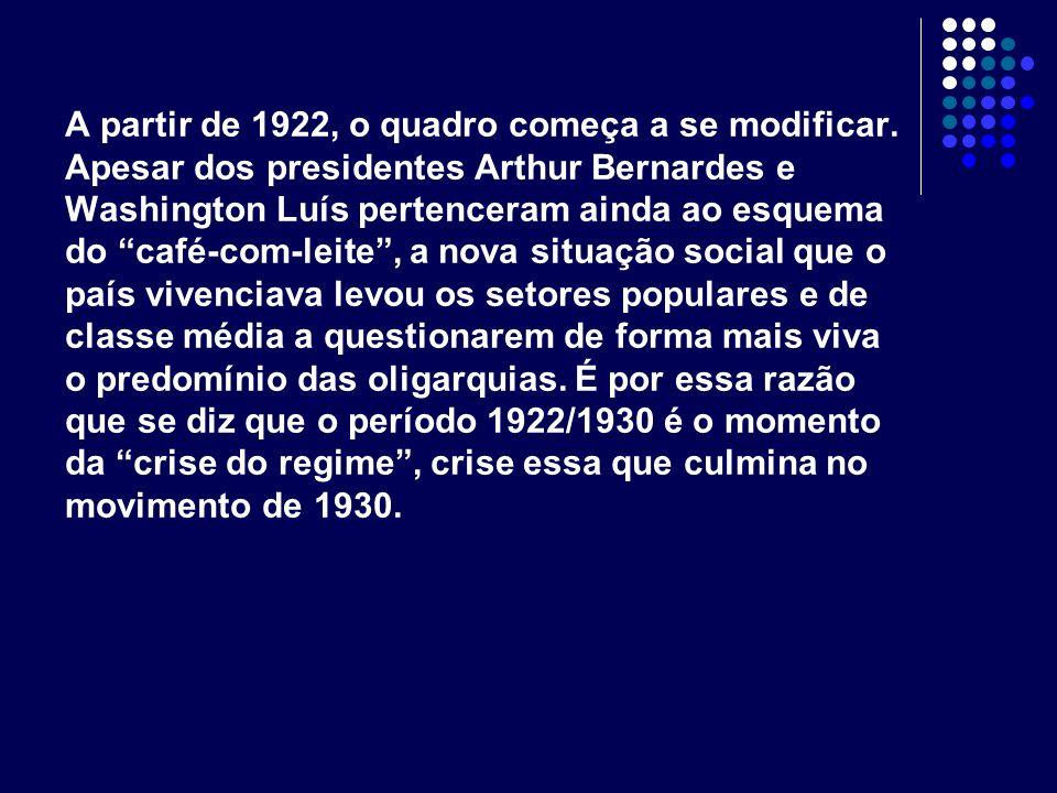 A partir de 1922, o quadro começa a se modificar. Apesar dos presidentes Arthur Bernardes e Washington Luís pertenceram ainda ao esquema do café-com-l