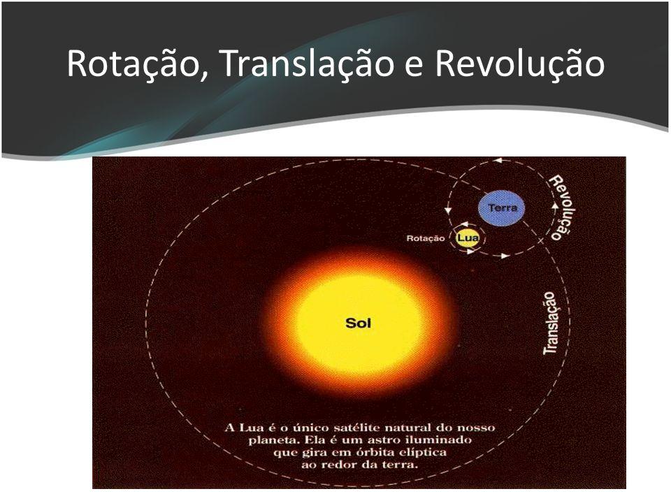 Rotação, Translação e Revolução