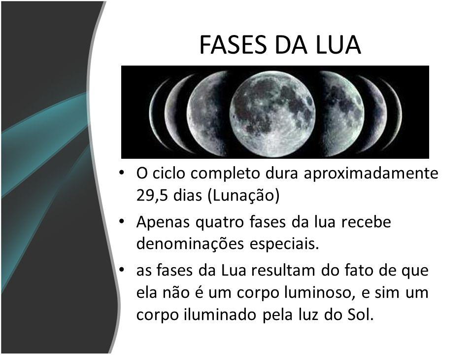 FASES DA LUA O ciclo completo dura aproximadamente 29,5 dias (Lunação) Apenas quatro fases da lua recebe denominações especiais.