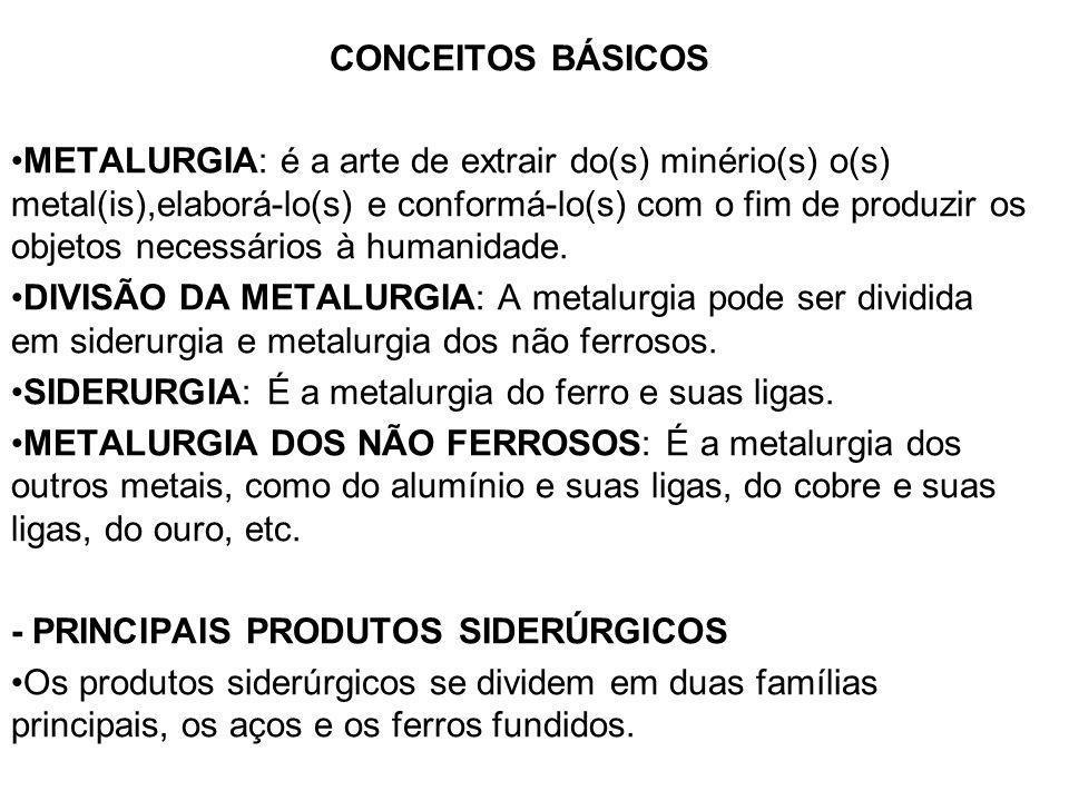 CONCEITOS BÁSICOS METALURGIA: é a arte de extrair do(s) minério(s) o(s) metal(is),elaborá-lo(s) e conformá-lo(s) com o fim de produzir os objetos nece
