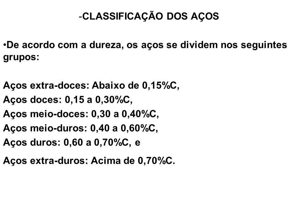-CLASSIFICAÇÃO DOS AÇOS De acordo com a dureza, os aços se dividem nos seguintes grupos: Aços extra-doces: Abaixo de 0,15%C, Aços doces: 0,15 a 0,30%C