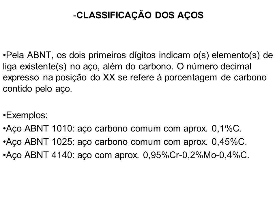 -CLASSIFICAÇÃO DOS AÇOS Pela ABNT, os dois primeiros dígitos indicam o(s) elemento(s) de liga existente(s) no aço, além do carbono. O número decimal e