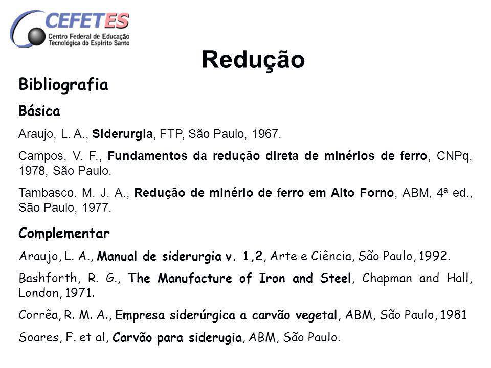 Redução Bibliografia Básica Araujo, L. A., Siderurgia, FTP, São Paulo, 1967. Campos, V. F., Fundamentos da redução direta de minérios de ferro, CNPq,