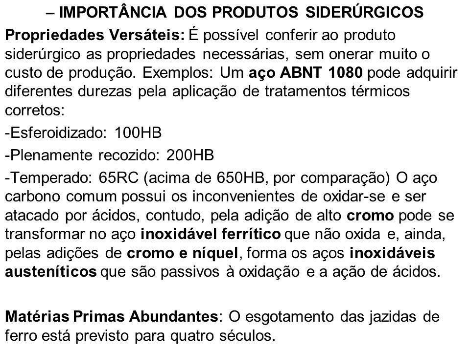 – IMPORTÂNCIA DOS PRODUTOS SIDERÚRGICOS Propriedades Versáteis: É possível conferir ao produto siderúrgico as propriedades necessárias, sem onerar mui