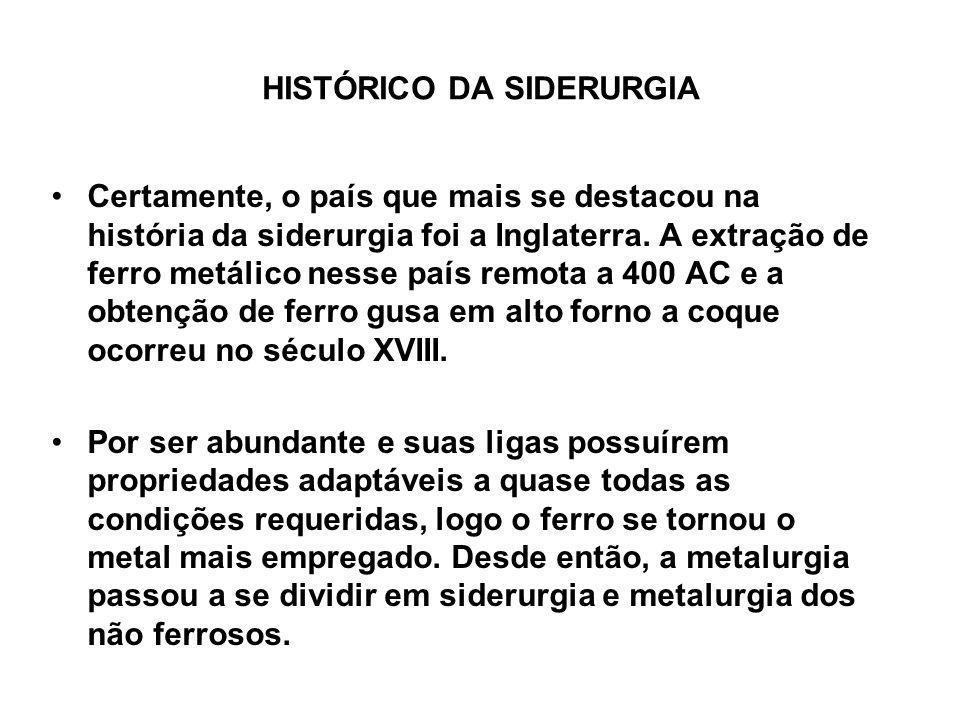 HISTÓRICO DA SIDERURGIA Certamente, o país que mais se destacou na história da siderurgia foi a Inglaterra. A extração de ferro metálico nesse país re