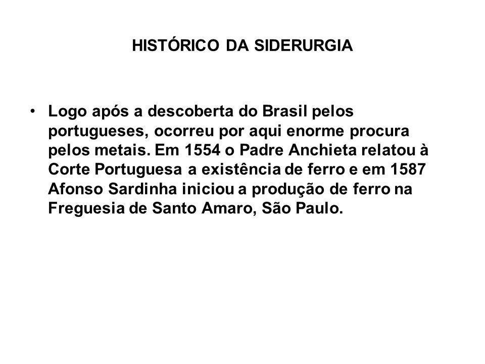 HISTÓRICO DA SIDERURGIA Logo após a descoberta do Brasil pelos portugueses, ocorreu por aqui enorme procura pelos metais. Em 1554 o Padre Anchieta rel