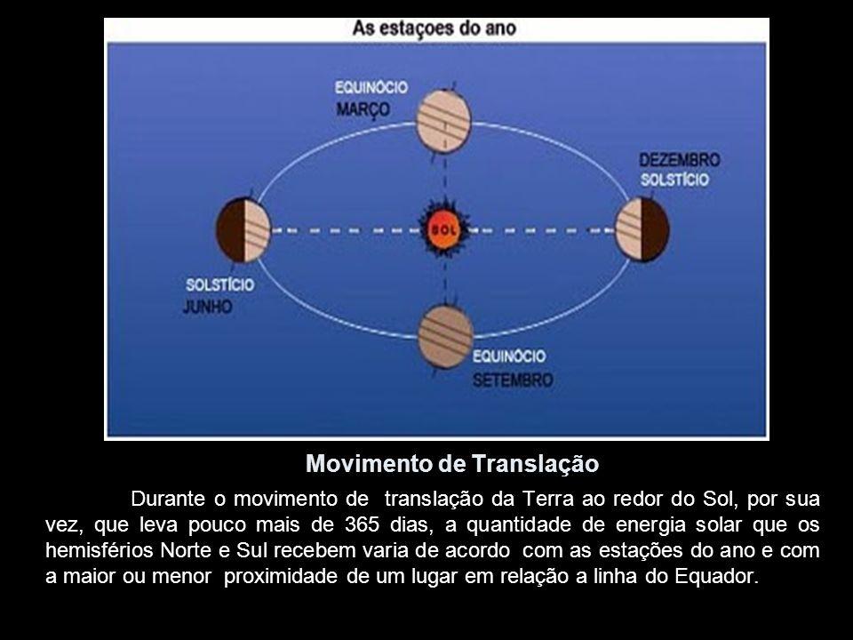 Movimento de Translação Durante o movimento de translação da Terra ao redor do Sol, por sua vez, que leva pouco mais de 365 dias, a quantidade de ener