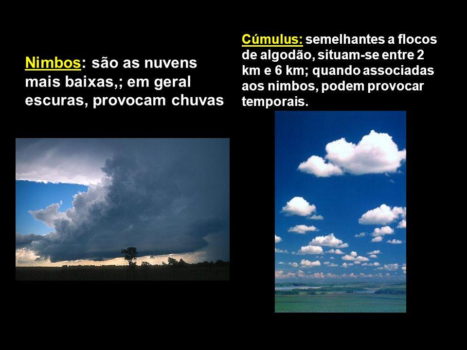 Nimbos: são as nuvens mais baixas,; em geral escuras, provocam chuvas Cúmulus: semelhantes a flocos de algodão, situam-se entre 2 km e 6 km; quando as