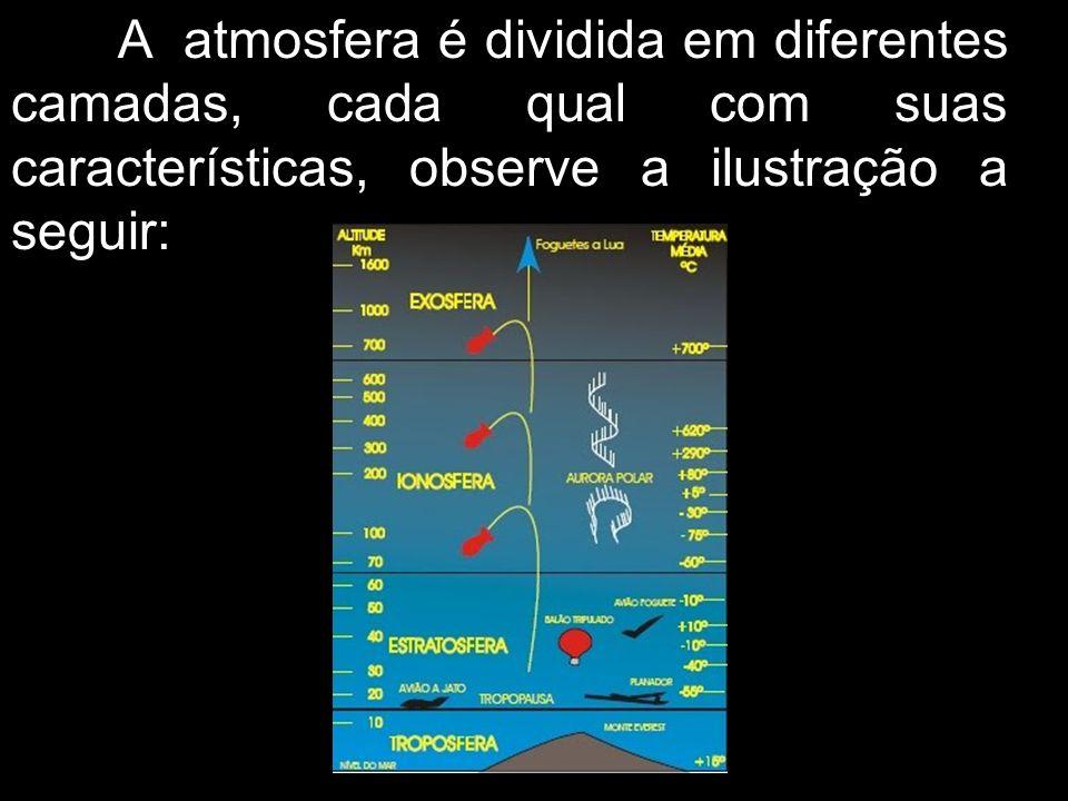 Altitude Nas áreas mais elevadas há menor quantidade de gases, pois a gravidade os atrai para os níveis mais baixos do planeta.