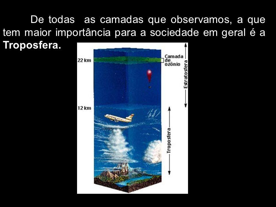 De todas as camadas que observamos, a que tem maior importância para a sociedade em geral é a Troposfera.