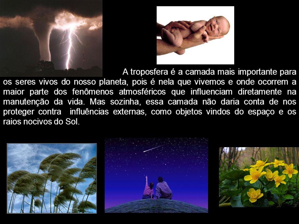 A troposfera é a camada mais importante para os seres vivos do nosso planeta, pois é nela que vivemos e onde ocorrem a maior parte dos fenômenos atmos