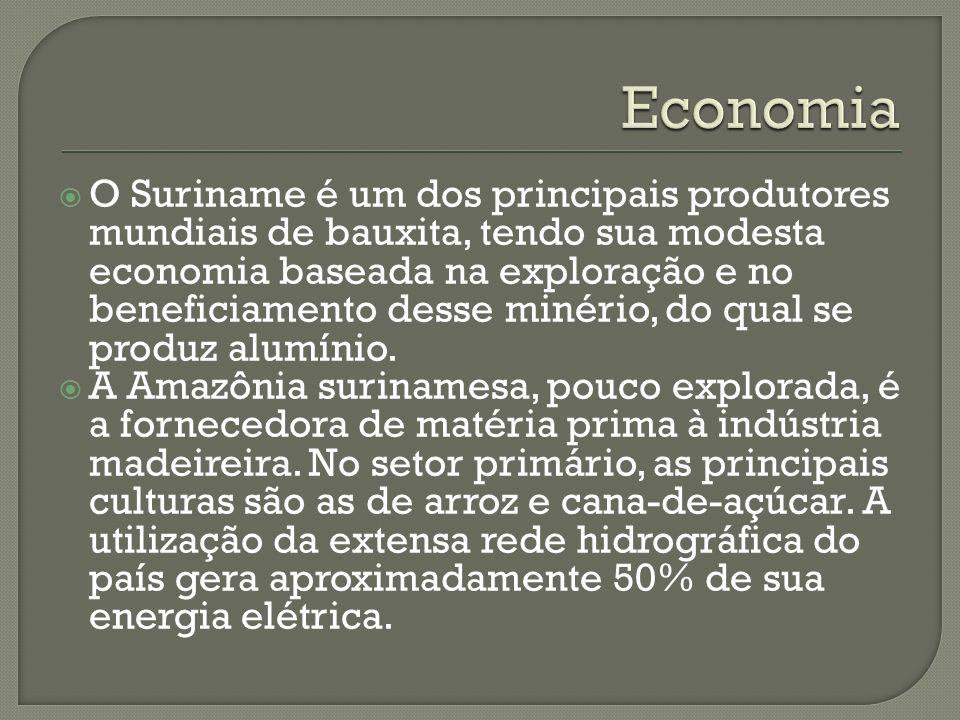 O Suriname é um dos principais produtores mundiais de bauxita, tendo sua modesta economia baseada na exploração e no beneficiamento desse minério, do