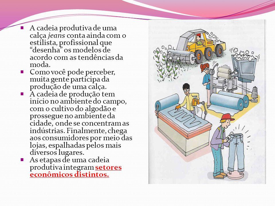 SETOR PRIMÁRIO É o setor da economia que inclui as atividades da agricultura, da pecuária (criação de animais) e do extrativismo (extração de minerais e vegetais em pequenas quantidades, caça e pesca).