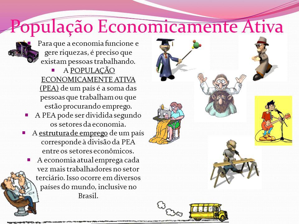 População Economicamente Inativa (PEI) Corresponde à parcela da população que não está empregada, como crianças, aposentados, deficientes, estudantes, etc.
