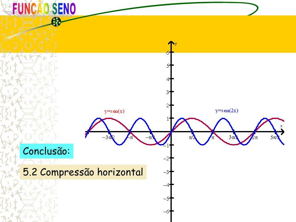 5.2 Compressão horizontal Conclusão: