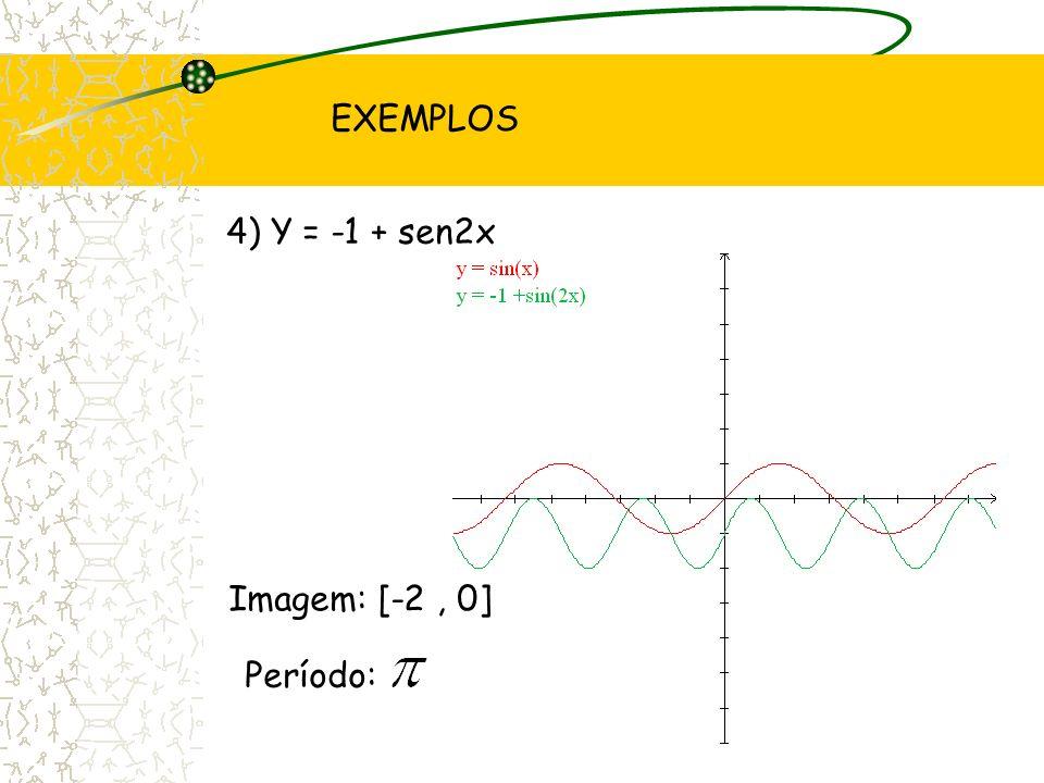 EXEMPLOS 4) Y = -1 + sen2x Imagem: [-2, 0] Período: